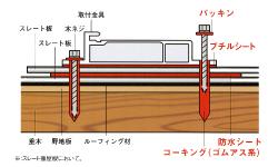 垂木固定方式