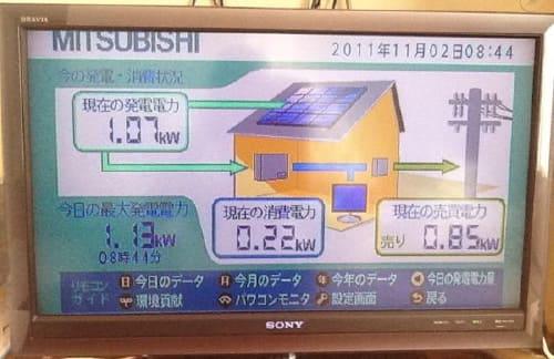 三菱太陽光発電口コミ発電量
