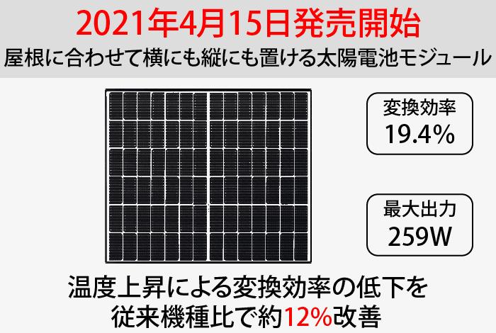 最新パネル【NU-259AM】【NU-259HM】
