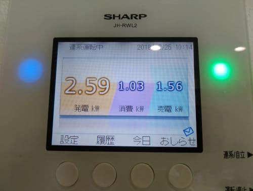 シャープ太陽光発電口コミ発電量