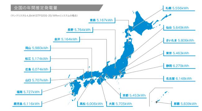 2019年-2020年サンテック都道府県別発電シミュレーション