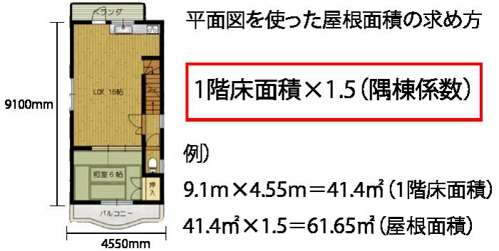 屋根塗装面積の計算方法