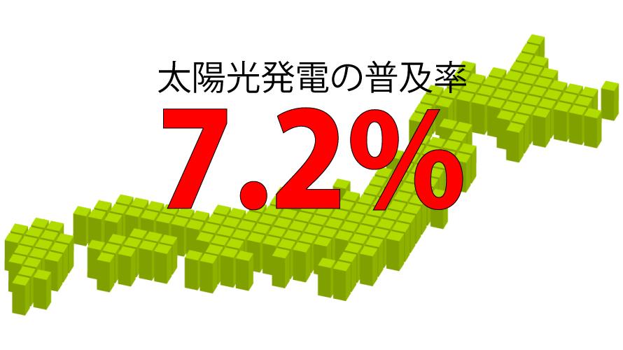 【2020年最新版】太陽光発電の普及率と都道府県別設置件数