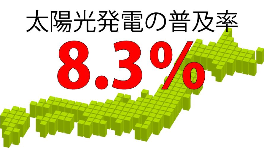 太陽光発電の普及率と都道府県別設置件数