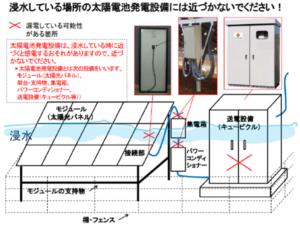 太陽電池発電設備による感電の防止イメージ図(経済産業省)