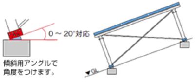 ソーラーベース傾斜用架台(リクシル)