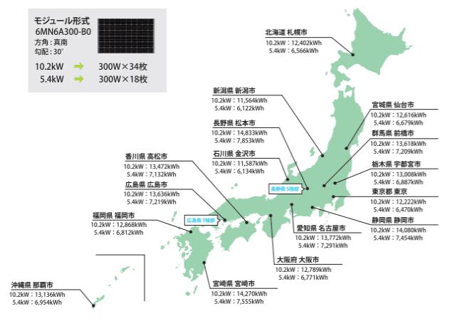 2021年版アブリテック都道府県別発電シミュレーション