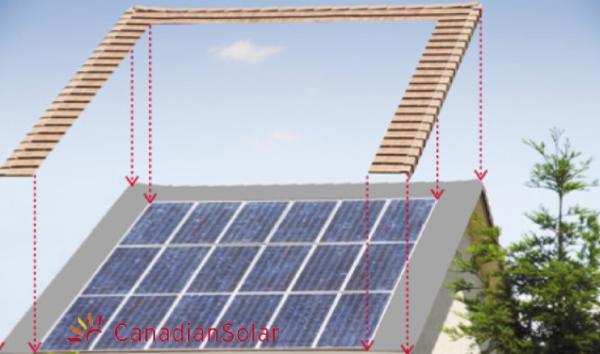 カナディアンソーラーから屋根一体型パネルの販売開始『CS6V-250MS』