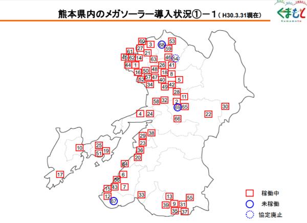 熊本県内のメガソーラー導入状況