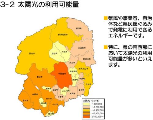 栃木県太陽光の利用可能量