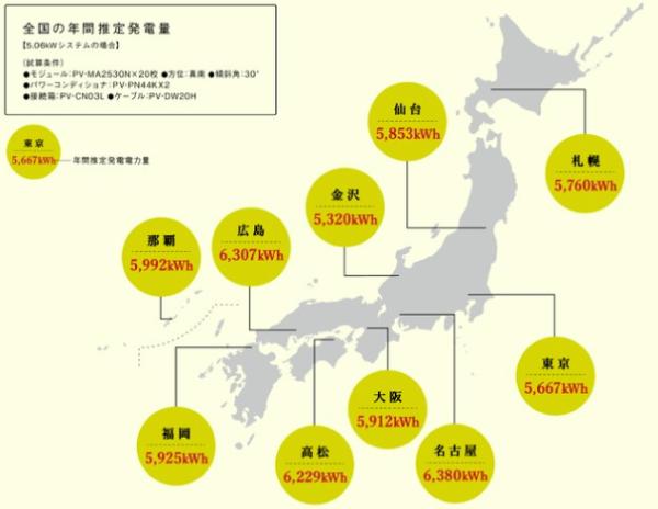 三菱都道府県別発電シミュレーション