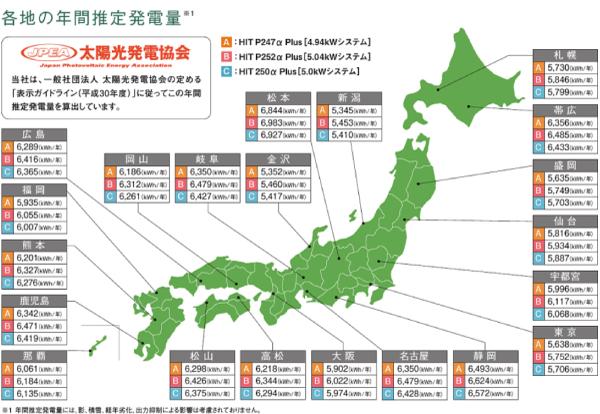パナソニック都道府県別発電シミュレーション