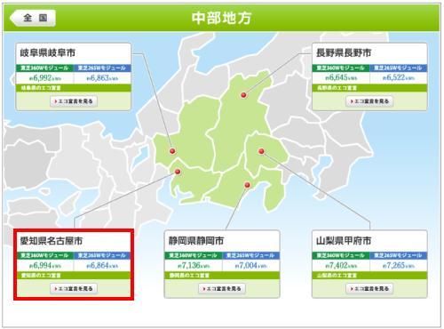 東芝を愛知県に設置した際の年間発電量