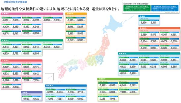 東芝都道府県別発電シミュレーション