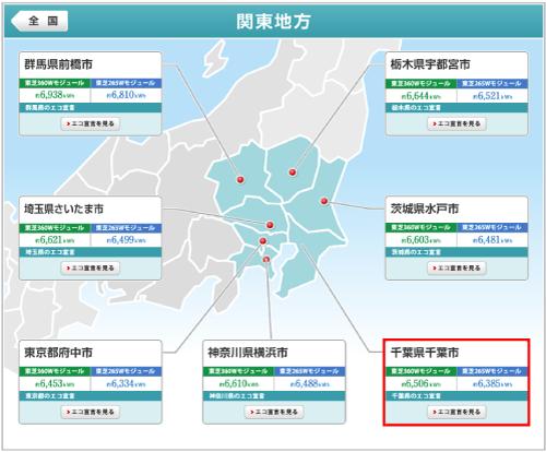 東芝を千葉県に設置した際の年間発電量