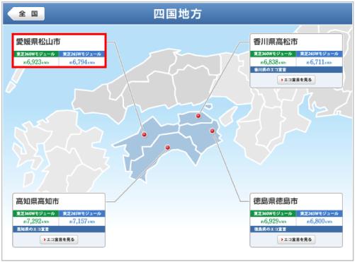 東芝を愛媛県に設置した際の年間発電量