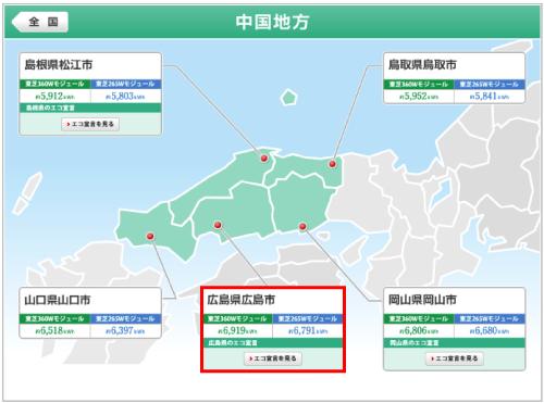 東芝を広島県に設置した際の年間発電量