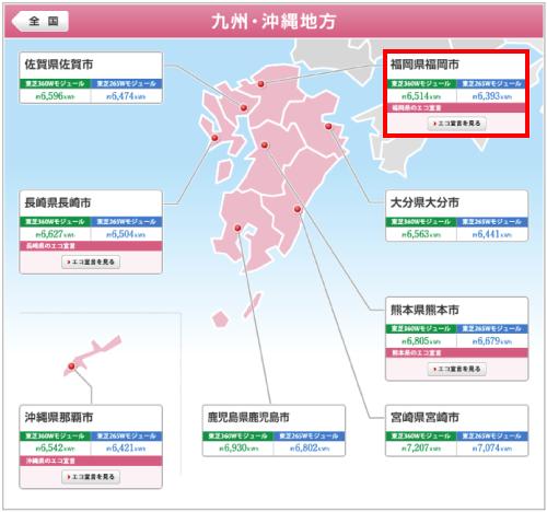 東芝を福岡県に設置した際の年間発電量