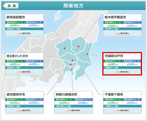 東芝を茨城県に設置した際の年間発電量