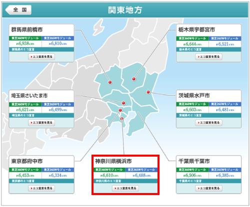 東芝を神奈川県に設置した際の年間発電量