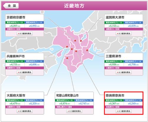 東芝を奈良県に設置した際の年間発電量
