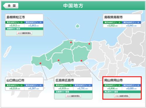 東芝を岡山県に設置した際の年間発電量