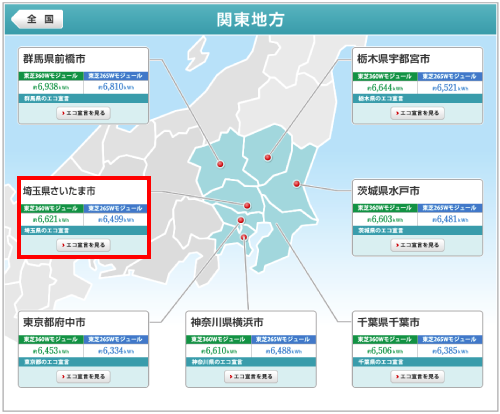 東芝を埼玉県に設置した際の年間発電量