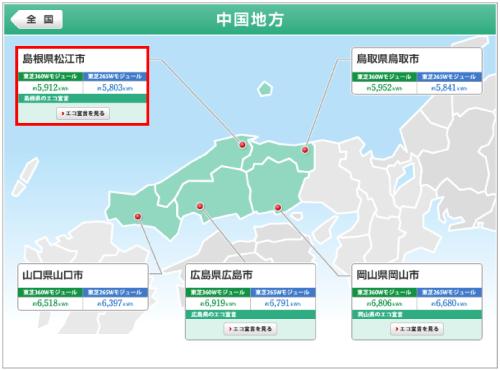 東芝を島根県に設置した際の年間発電量