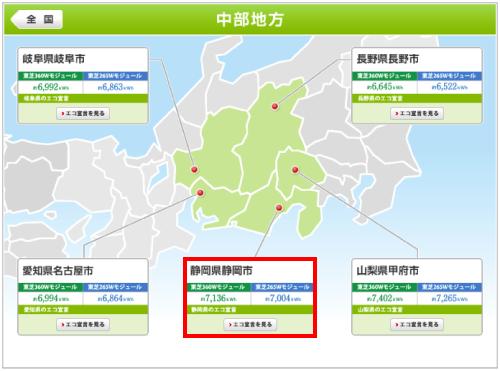 東芝を静岡県に設置した際の年間発電量