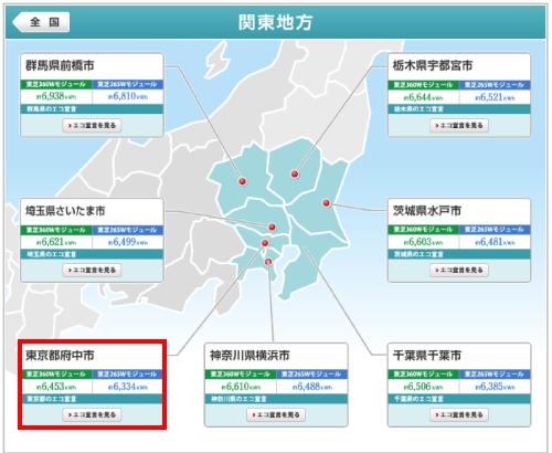 東芝を東京都に設置した際の年間発電量
