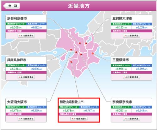 東芝を和歌山県に設置した際の年間発電量