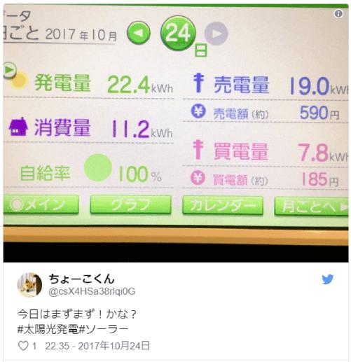 晴れの日の発電量データ