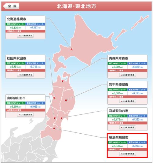 東芝を福島県に設置した際の年間発電量