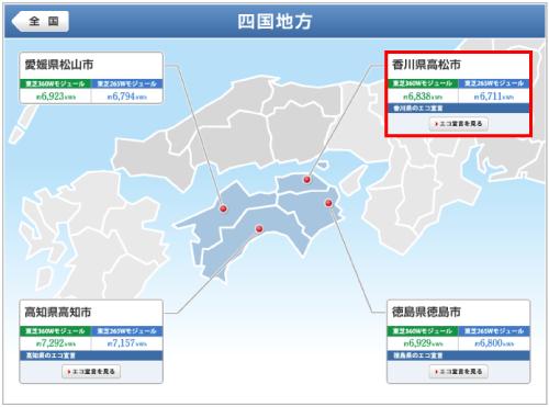 東芝を香川県に設置した際の年間発電量