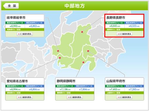 東芝を長野県に設置した際の年間発電量
