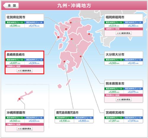 東芝を長崎県に設置した際の年間発電量