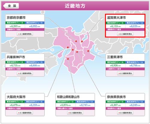 東芝を滋賀県に設置した際の年間発電量