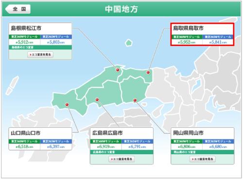 東芝を鳥取県に設置した際の年間発電量