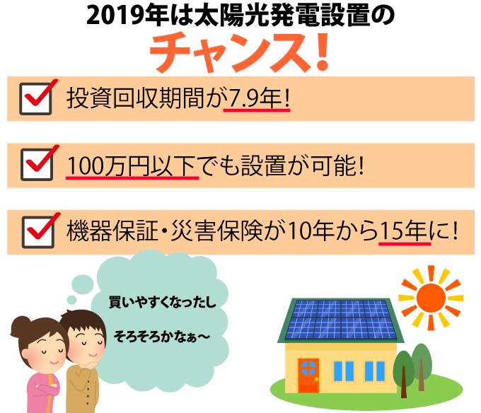 2019年は太陽光発電設置のチャンス