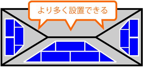 シャープは狭い屋根の方におすすめ