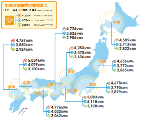 ソラキューブ都道府県別発電シミュレーション