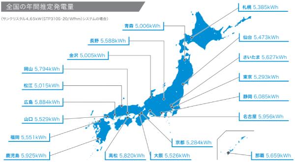 サンテック都道府県別発電シミュレーション