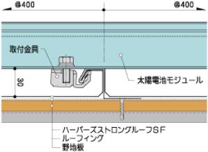 太陽光発電システム屋根工法による設置