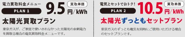 東京ガスの余剰電力買取サービスプラン