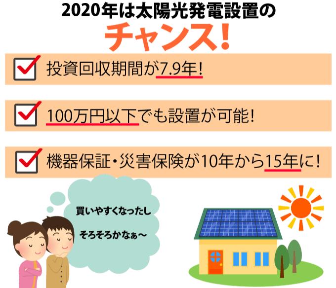 2020年の太陽光発電の状況イメージイラスト