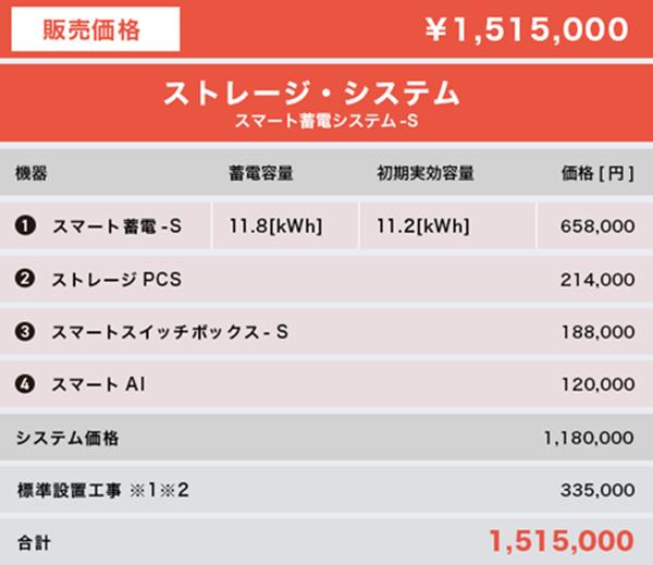 ストレージ・システム価格