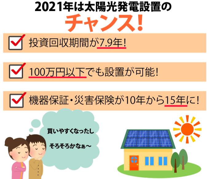2021年の太陽光発電の状況イメージイラスト